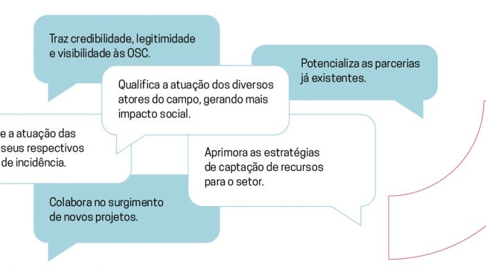 Grupo mapeia conhecimento sobre investimento social privado, OSCs e filantropia no Brasil