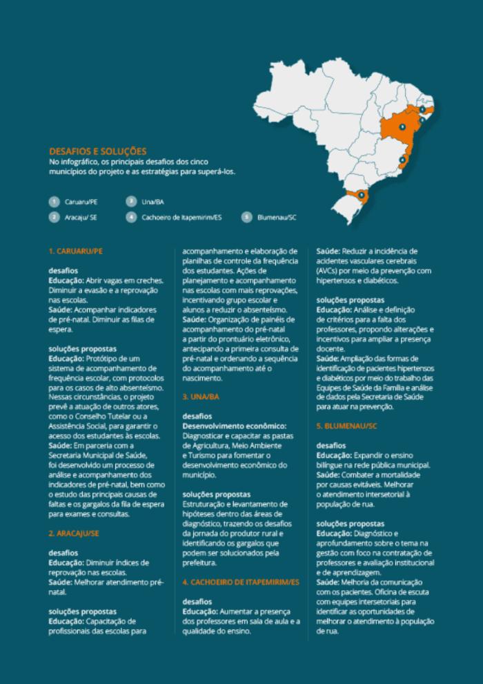 Fortalecimento de capacidades institucionais para inovação governamental